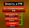 Органы власти в Ровном